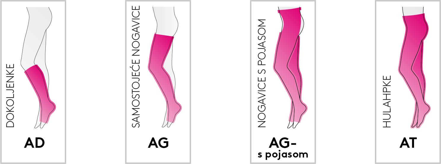 Veličina čarapa