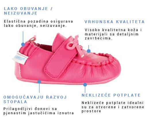 Anatomska dječja obuća